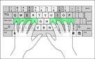 Image shows a QWERTY keyboard with two hands positioned over top.